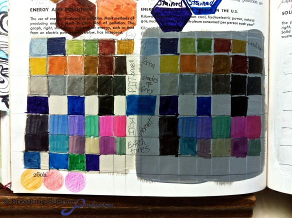 Swatches Page process  13